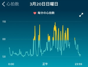 heartrate20160320
