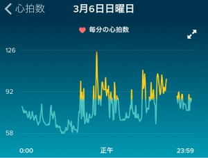heartrate_20160306