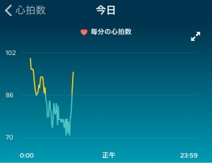 heartrate_20160309a