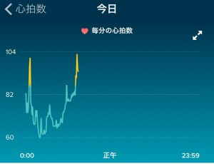heartrate_20160310a