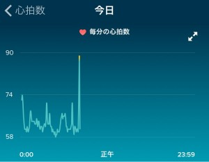 heartrate_20160320a