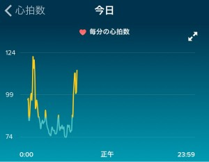 heartrate_20160322a