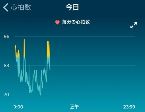 heartrate_20160325a