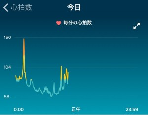 heartrate_20160326a