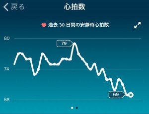 heartrate_30days_20160312