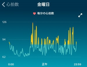 heartrate?20160401