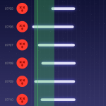 ライフスタイル変化に伴う睡眠への意識