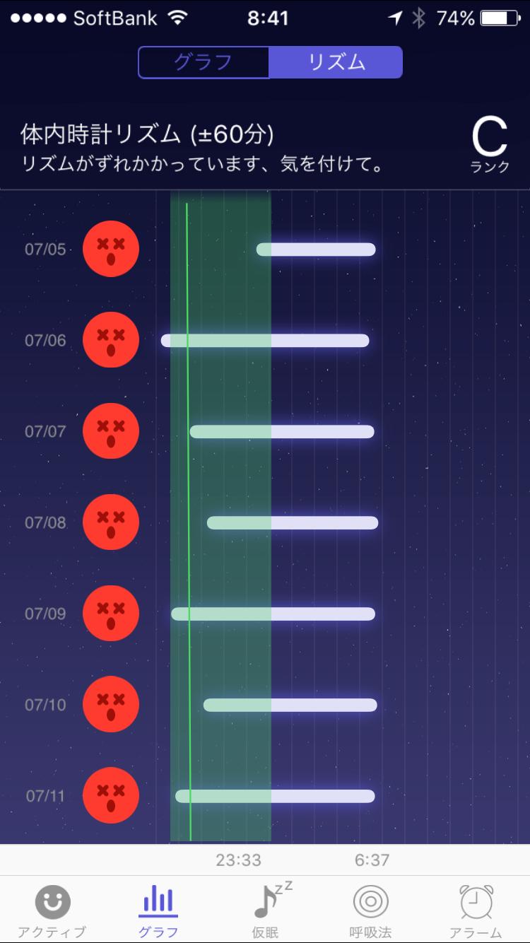 sleep_rhythm